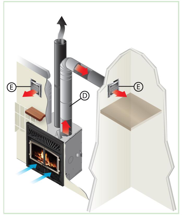 Article - Calefaccion por chimenea ...